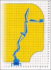 pracovní diagram plošiny Bono ALTIDRELR 27